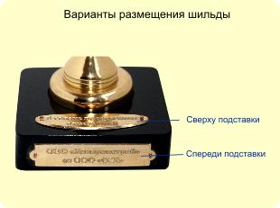 Варианты размещения шильд на подставке