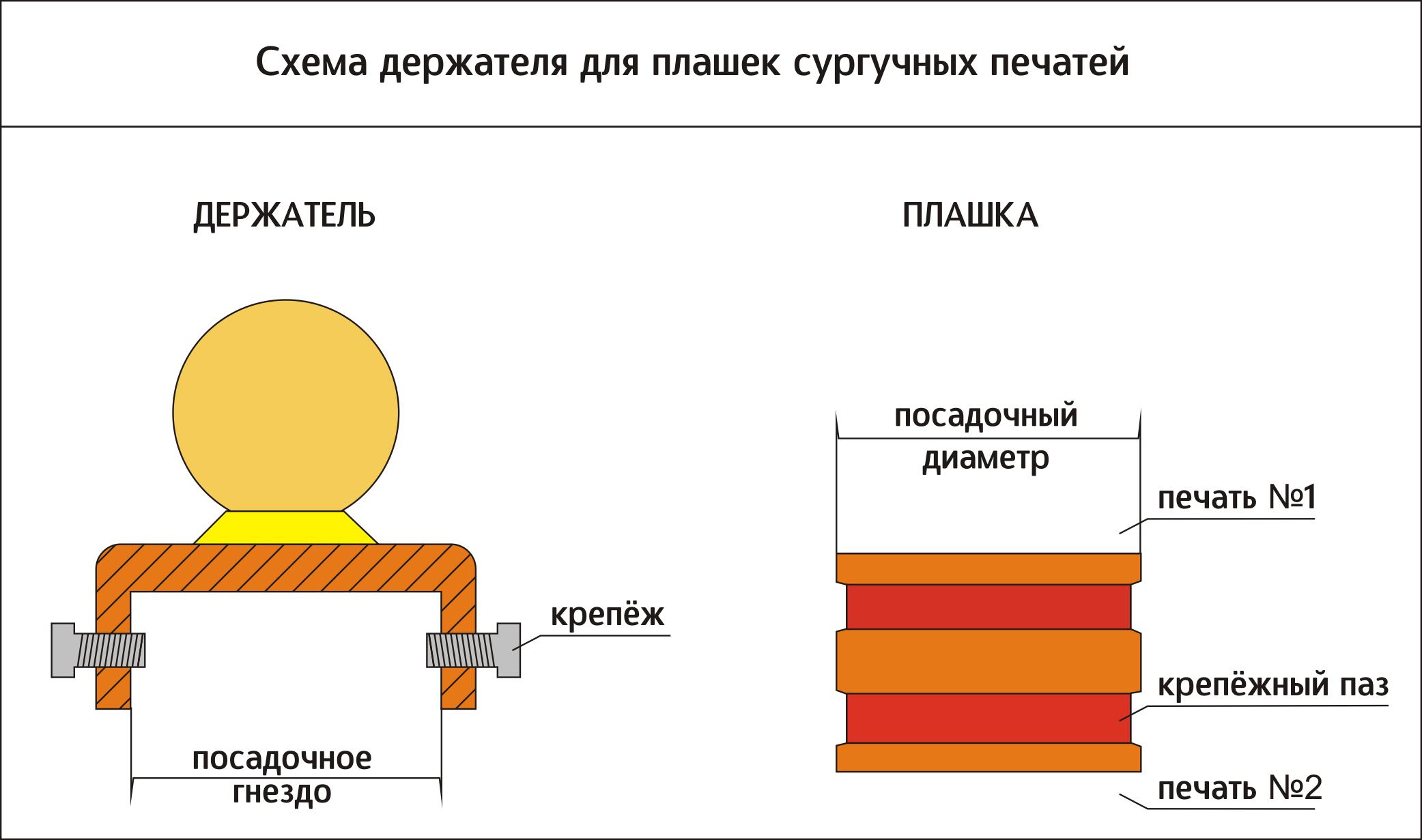 Схема держателя для сургучных печатей