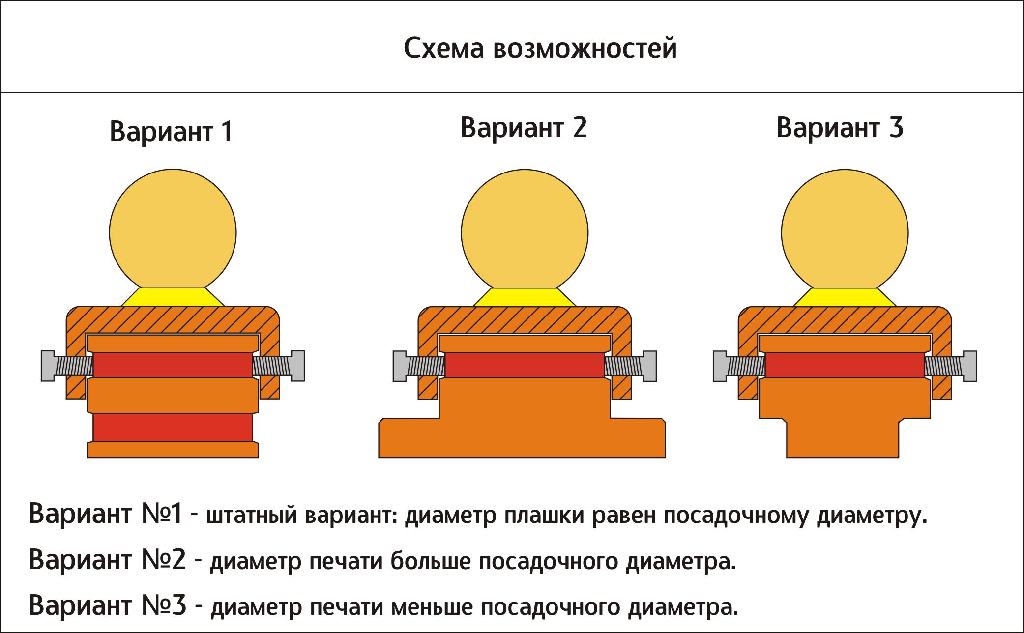 Варианты комбинаций держателя и плашек с сургучными печатями